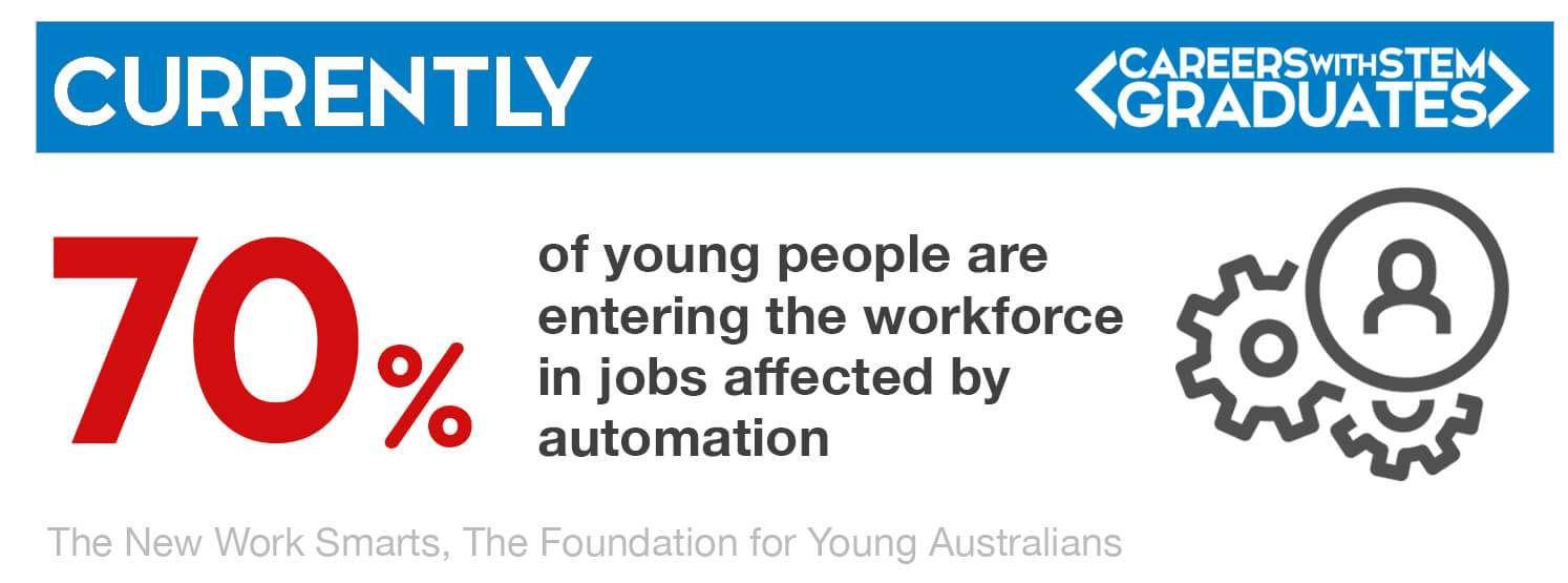 future of work, upskill